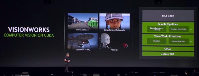Nvidia's GPU Roadmap