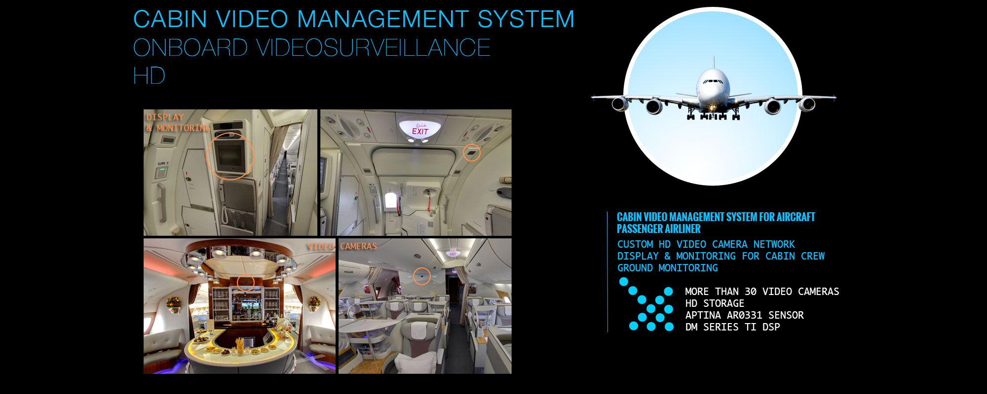 Aircraft Cabin Video Management System