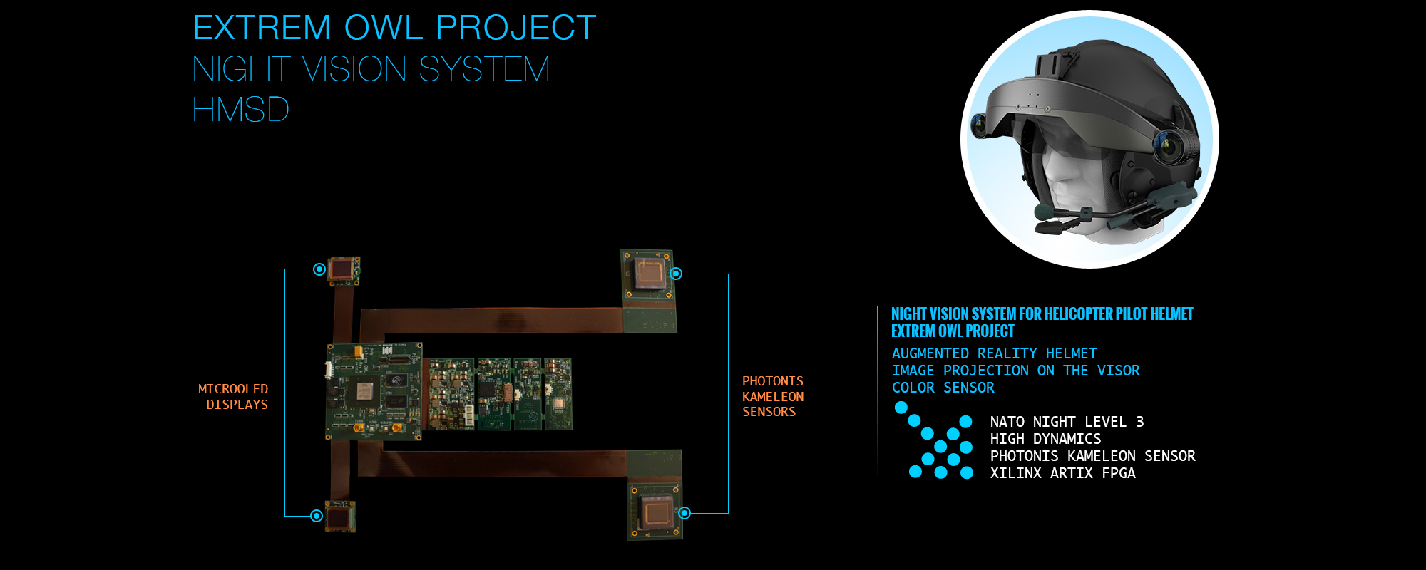 Vision solution & optronic system UV night SWIR LWIR Terahertz